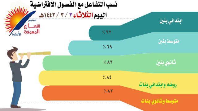 Education-TEMP16x9-